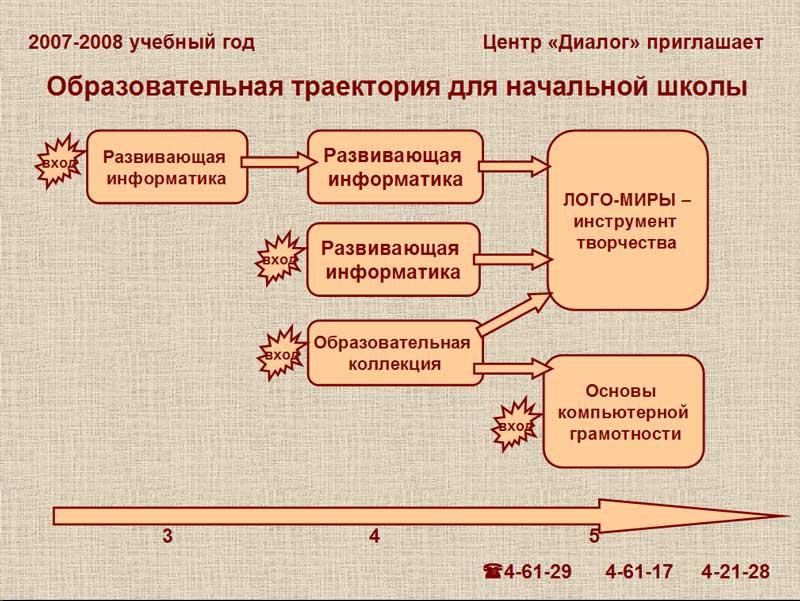 """"""",""""dialog-el.narod.ru"""